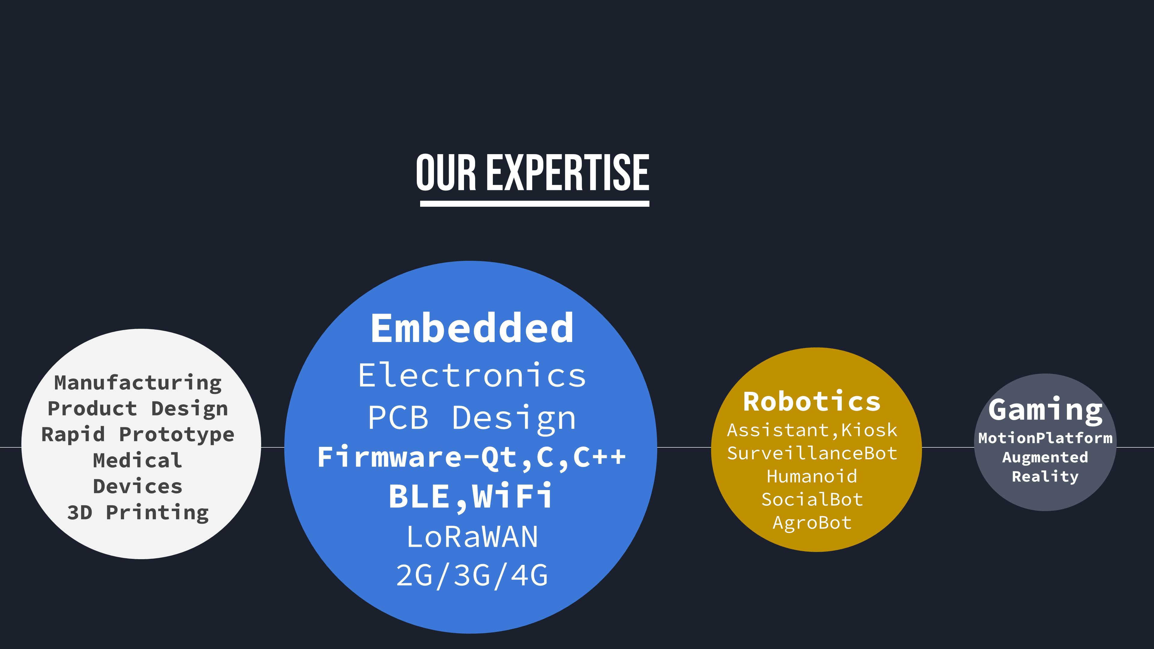 Electronics & Manufacturing