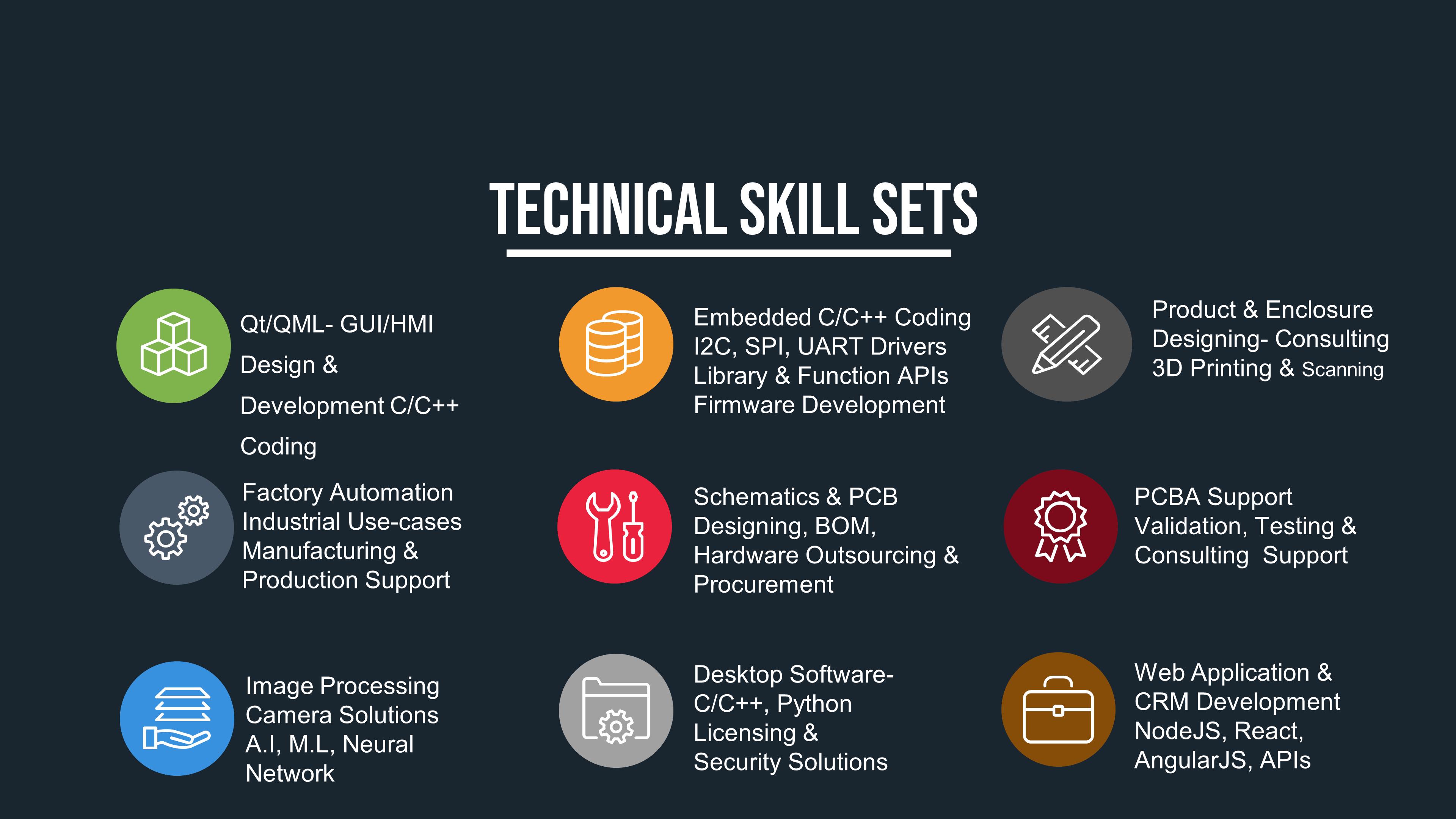 Our Skillset
